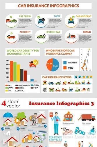 Insurance Infographics 3